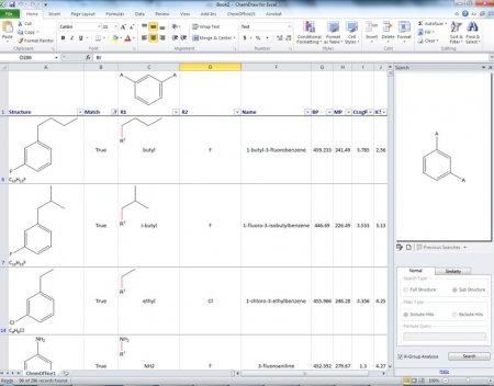 ChemOffice Professional v15.1.0.0