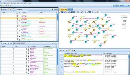 IBM SPSS Modeler v18.0 (x86 / x64)