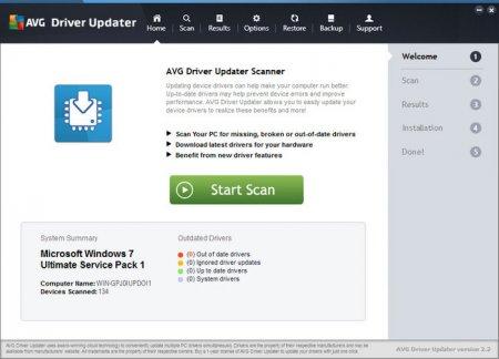 AVG Driver Updater v2.2