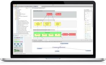 ArchiMate Modelling Tool v4.0.2